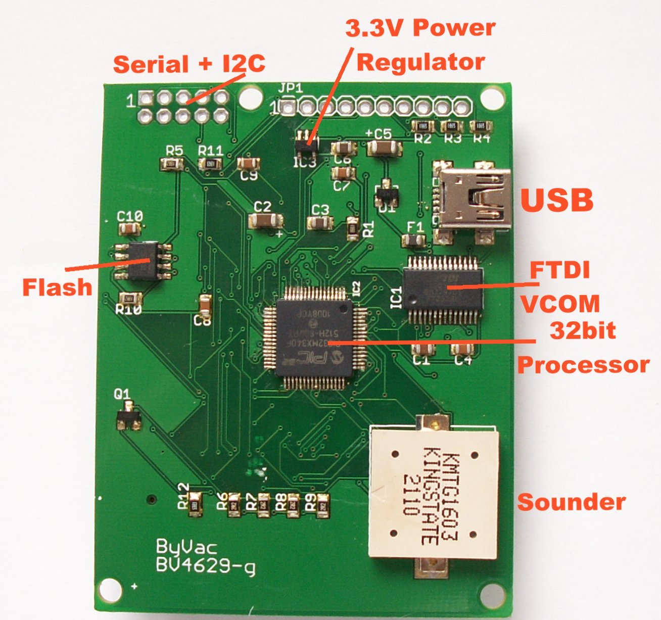 Lowest Cost Pic32 Microcontrollers